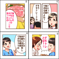 FXって何な俺が始めるFX道。FX用語・基礎基本