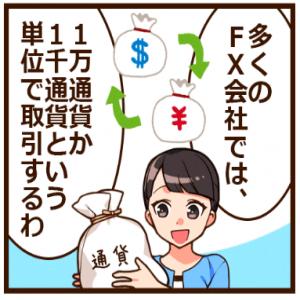 FX初心者の方はまずは1万円で始めてみよう